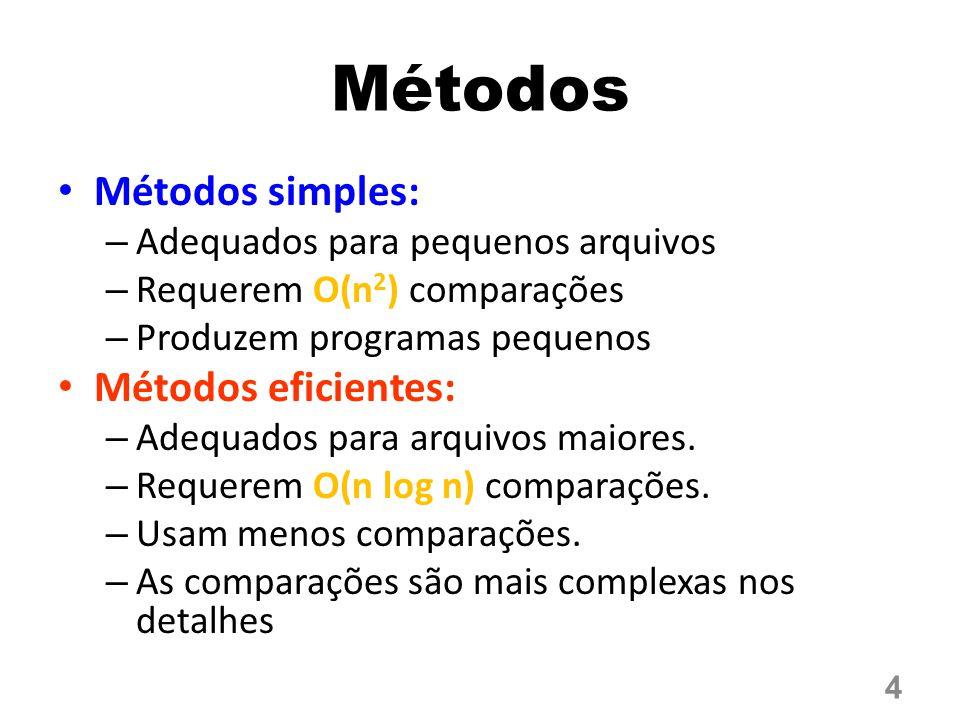 Métodos Métodos simples: – Adequados para pequenos arquivos – Requerem O(n 2 ) comparações – Produzem programas pequenos Métodos eficientes: – Adequad