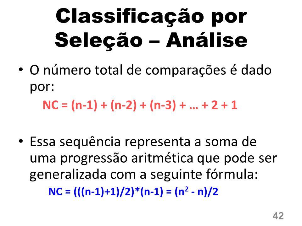 O número total de comparações é dado por: NC = (n-1) + (n-2) + (n-3) + … + 2 + 1 Essa sequência representa a soma de uma progressão aritmética que pode ser generalizada com a seguinte fórmula: NC = (((n-1)+1)/2)*(n-1) = (n 2 - n)/2 Classificação por Seleção – Análise 42