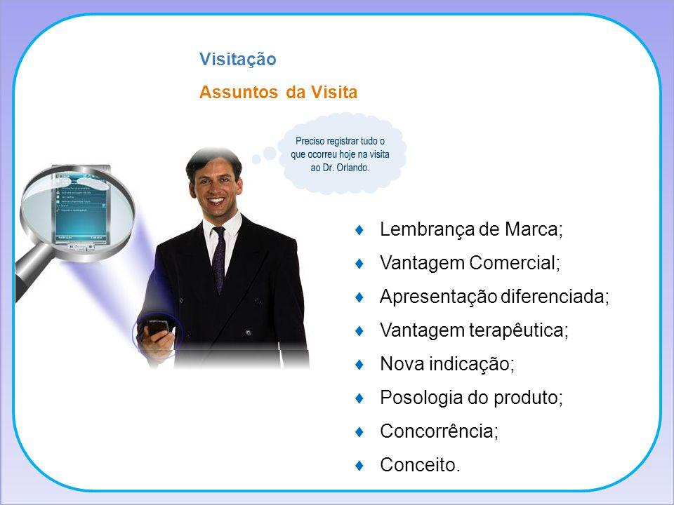 Assuntos da Visita Visitação ♦Lembrança de Marca; ♦Vantagem Comercial; ♦Apresentação diferenciada; ♦Vantagem terapêutica; ♦Nova indicação; ♦Posologia