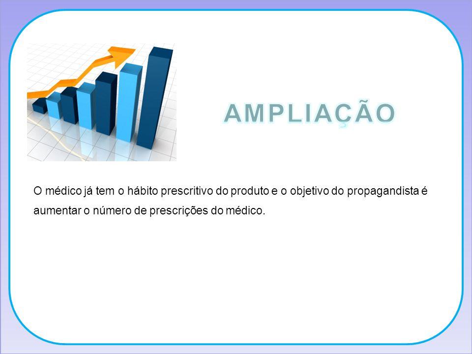O médico já tem o hábito prescritivo do produto e o objetivo do propagandista é aumentar o número de prescrições do médico.
