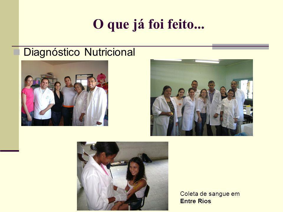 O que já foi feito... Diagnóstico Nutricional Coleta de sangue em Entre Rios