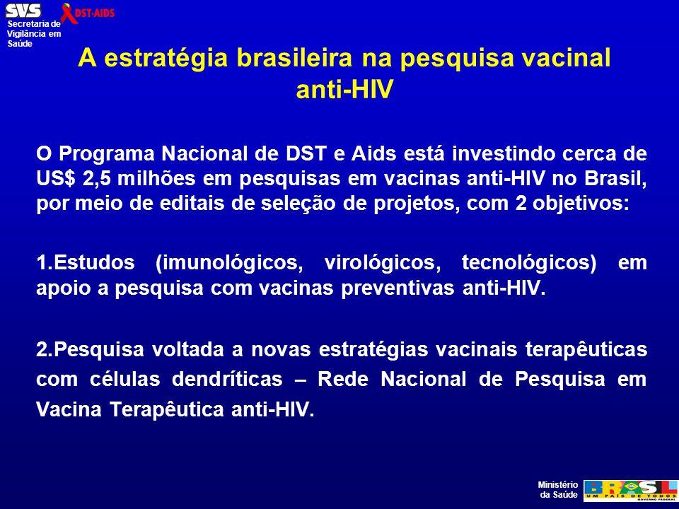 Ministério da Saúde Secretaria de Vigilância em Saúde A estratégia brasileira na pesquisa vacinal anti-HIV O Programa Nacional de DST e Aids está investindo cerca de US$ 2,5 milhões em pesquisas em vacinas anti-HIV no Brasil, por meio de editais de seleção de projetos, com 2 objetivos: 1.Estudos (imunológicos, virológicos, tecnológicos) em apoio a pesquisa com vacinas preventivas anti-HIV.