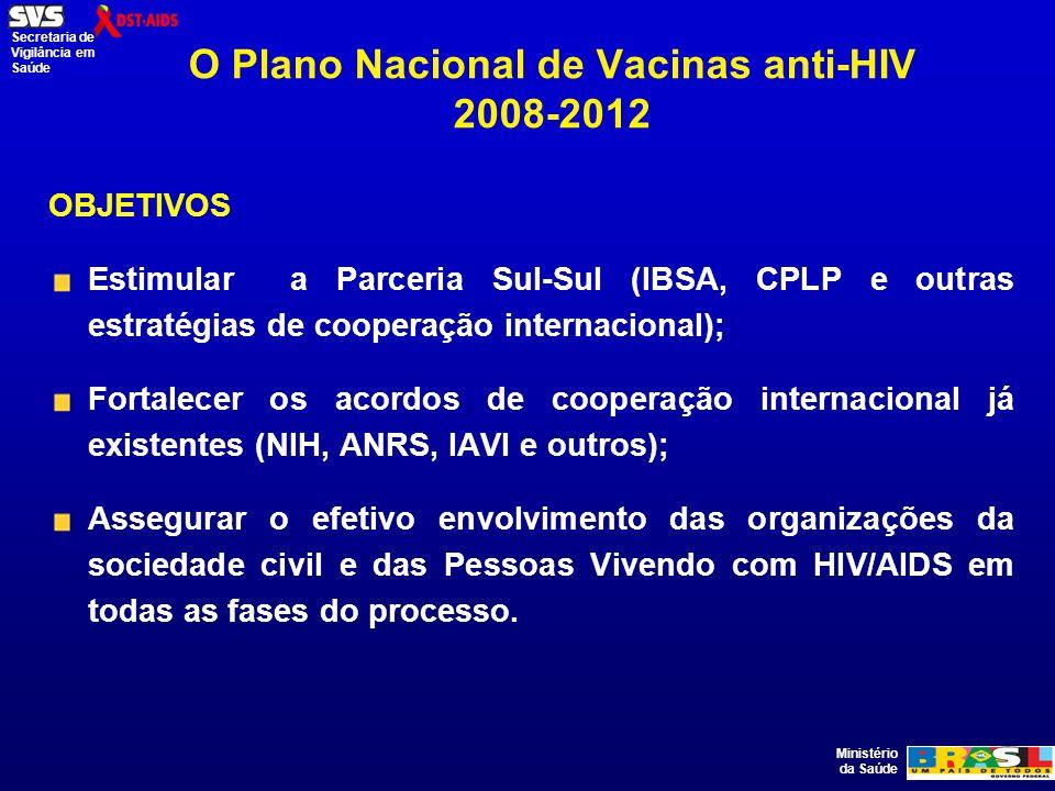 Ministério da Saúde Secretaria de Vigilância em Saúde O Plano Nacional de Vacinas anti-HIV 2008-2012 OBJETIVOS Estimular a Parceria Sul-Sul (IBSA, CPLP e outras estratégias de cooperação internacional); Fortalecer os acordos de cooperação internacional já existentes (NIH, ANRS, IAVI e outros); Assegurar o efetivo envolvimento das organizações da sociedade civil e das Pessoas Vivendo com HIV/AIDS em todas as fases do processo.