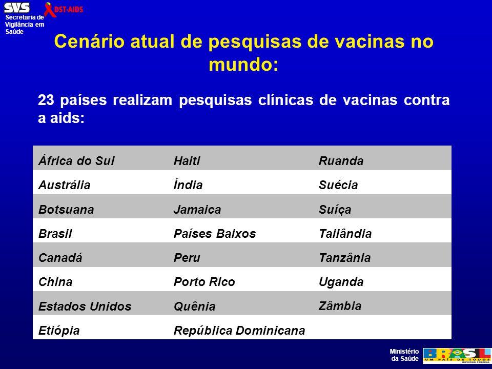 Ministério da Saúde Secretaria de Vigilância em Saúde Cenário atual de pesquisas de vacinas no mundo: 23 países realizam pesquisas clínicas de vacinas contra a aids: África do SulHaitiRuanda AustráliaÍndiaSuécia BotsuanaJamaicaSuíça BrasilPaíses BaixosTailândia CanadáPeruTanzânia ChinaPorto RicoUganda Estados UnidosQuênia Zâmbia EtiópiaRepública Dominicana