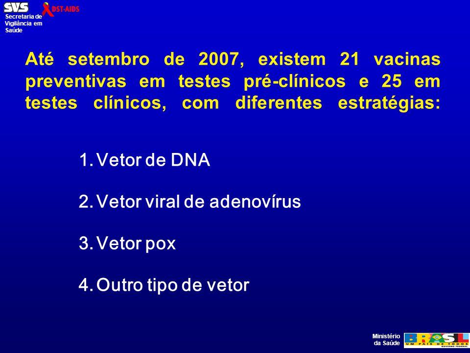 Ministério da Saúde Secretaria de Vigilância em Saúde Até setembro de 2007, existem 21 vacinas preventivas em testes pré-clínicos e 25 em testes clínicos, com diferentes estratégias: 1.Vetor de DNA 2.Vetor viral de adenovírus 3.Vetor pox 4.Outro tipo de vetor