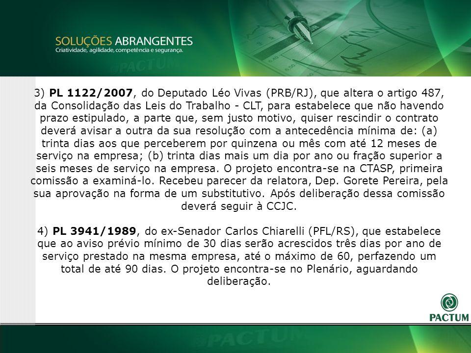34 3) PL 1122/2007, do Deputado Léo Vivas (PRB/RJ), que altera o artigo 487, da Consolidação das Leis do Trabalho - CLT, para estabelece que não havendo prazo estipulado, a parte que, sem justo motivo, quiser rescindir o contrato deverá avisar a outra da sua resolução com a antecedência mínima de: (a) trinta dias aos que perceberem por quinzena ou mês com até 12 meses de serviço na empresa; (b) trinta dias mais um dia por ano ou fração superior a seis meses de serviço na empresa.