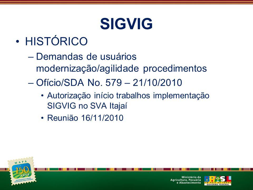 SIGVIG HISTÓRICO –Prazos implementação Optativo –Cadastros: de 16/11/10 a 31/12/10 –Processos: de 16/11/10 a 31/12/10 (28/02/11) Compulsório –Cadastros: a partir de 03/01/11 –Processos: a partir de 01/03/11 16/11/10 a 01/03/11 –03 meses e meio