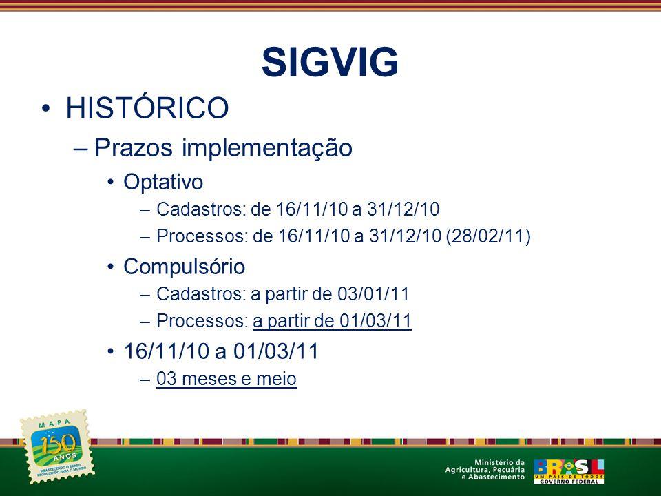 SIGVIG HISTÓRICO –Prazos implementação Optativo –Cadastros: de 16/11/10 a 31/12/10 –Processos: de 16/11/10 a 31/12/10 (28/02/11) Compulsório –Cadastro