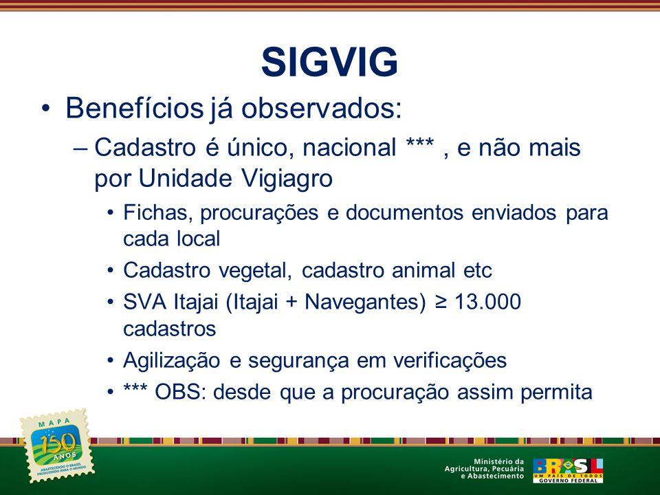 SIGVIG Benefícios já observados: –Cadastro é único, nacional ***, e não mais por Unidade Vigiagro Fichas, procurações e documentos enviados para cada