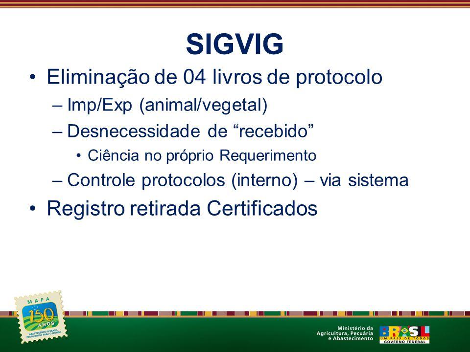 """SIGVIG Eliminação de 04 livros de protocolo –Imp/Exp (animal/vegetal) –Desnecessidade de """"recebido"""" Ciência no próprio Requerimento –Controle protocol"""