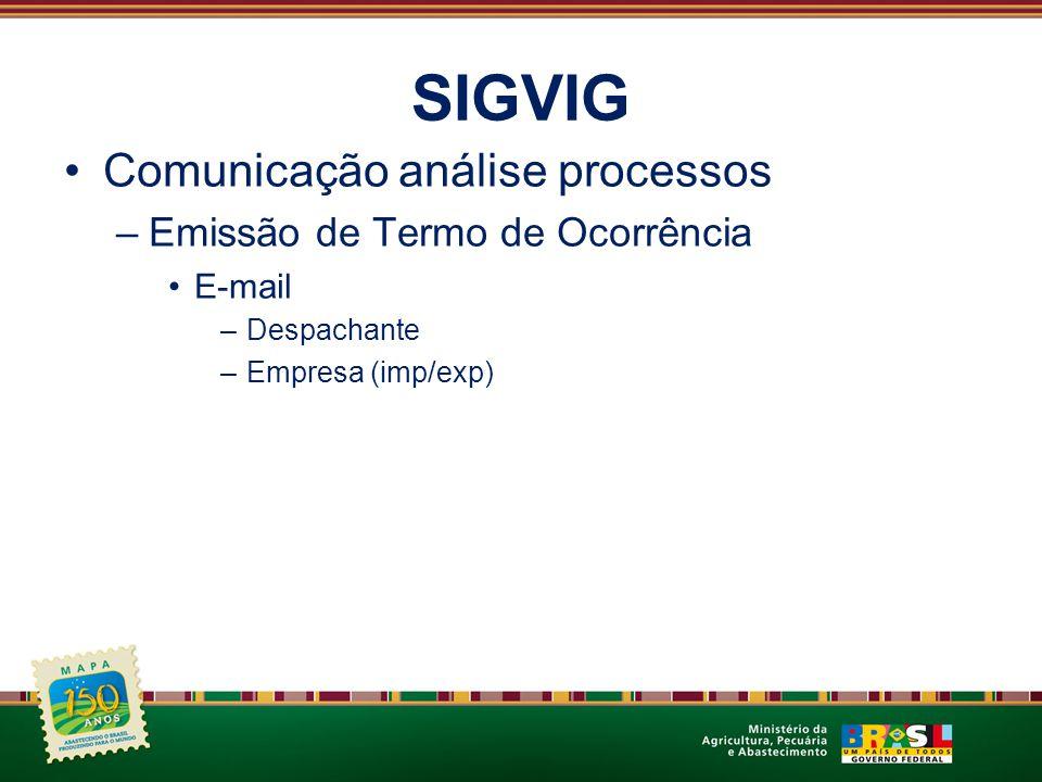 SIGVIG Comunicação análise processos –Emissão de Termo de Ocorrência E-mail –Despachante –Empresa (imp/exp)
