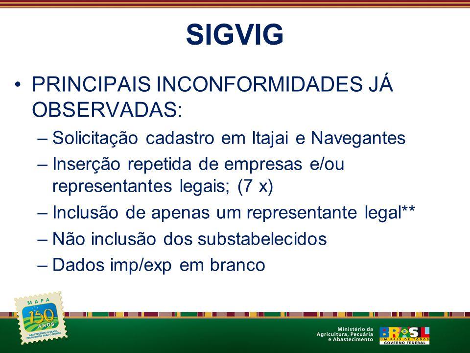 SIGVIG PRINCIPAIS INCONFORMIDADES JÁ OBSERVADAS: –Solicitação cadastro em Itajai e Navegantes –Inserção repetida de empresas e/ou representantes legai