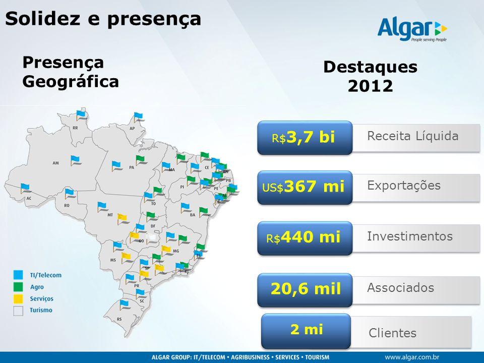 Presença Geográfica Receita Líquida R$ 3,7 bi Exportações US$ 367 mi Investimentos R$ 440 mi Associados 20,6 mil Destaques 2012 Solidez e presença Cli