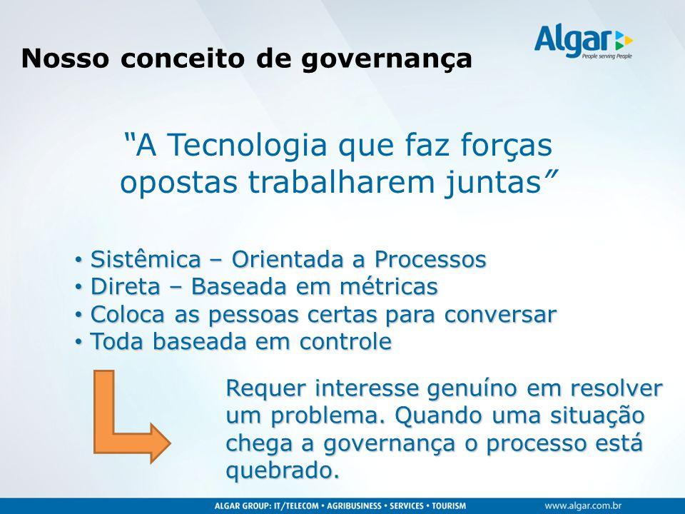 """""""A Tecnologia que faz forças opostas trabalharem juntas"""" Nosso conceito de governança Sistêmica – Orientada a Processos Sistêmica – Orientada a Proces"""