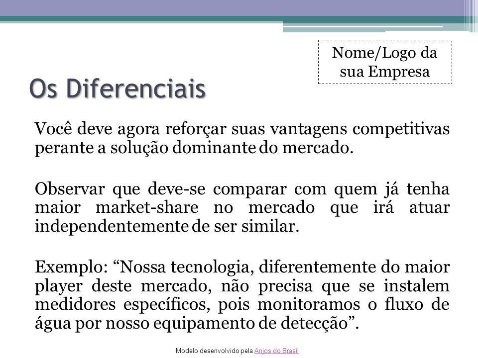 Modelo desenvolvido pela Anjos do BrasilAnjos do Brasil Os Diferenciais Você deve agora reforçar suas vantagens competitivas perante a solução dominan