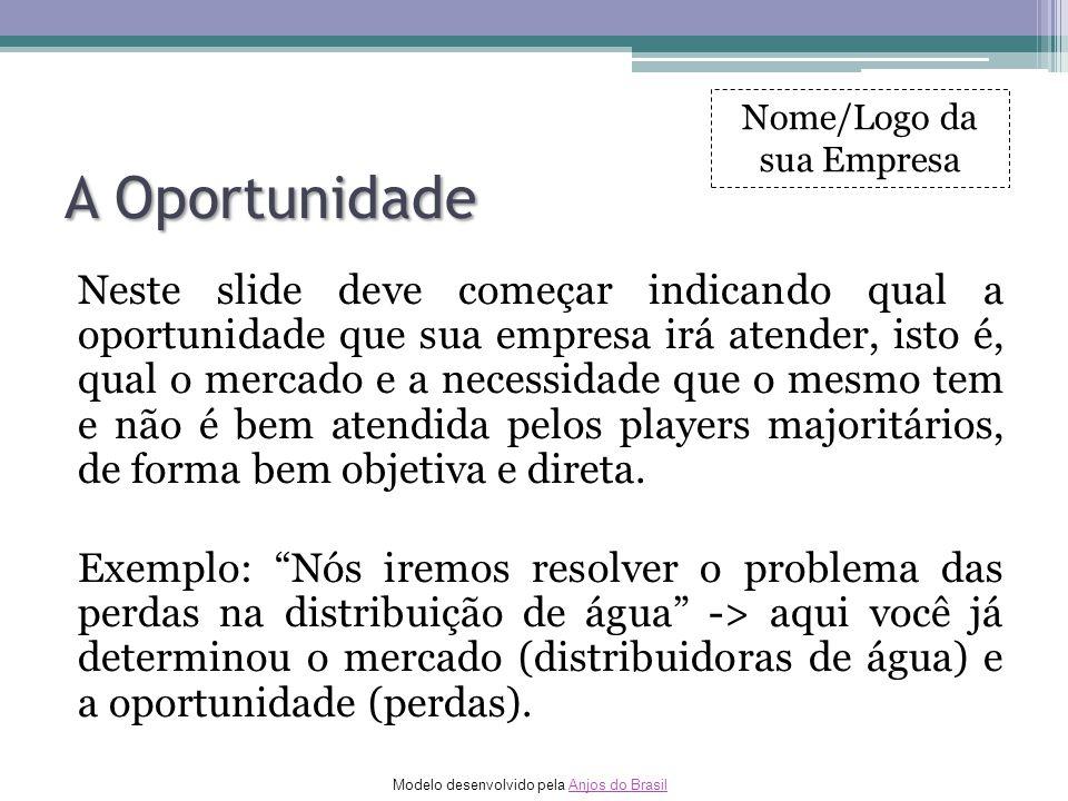 Modelo desenvolvido pela Anjos do BrasilAnjos do Brasil A Oportunidade Neste slide deve começar indicando qual a oportunidade que sua empresa irá aten