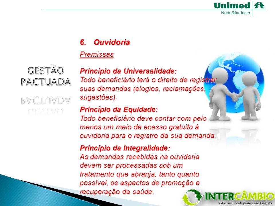 6.Ouvidoria Premissas Princípio da Universalidade: Todo beneficiário terá o direito de registrar suas demandas (elogios, reclamações, sugestões).
