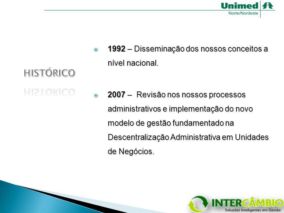  1992 – Disseminação dos nossos conceitos a nível nacional.