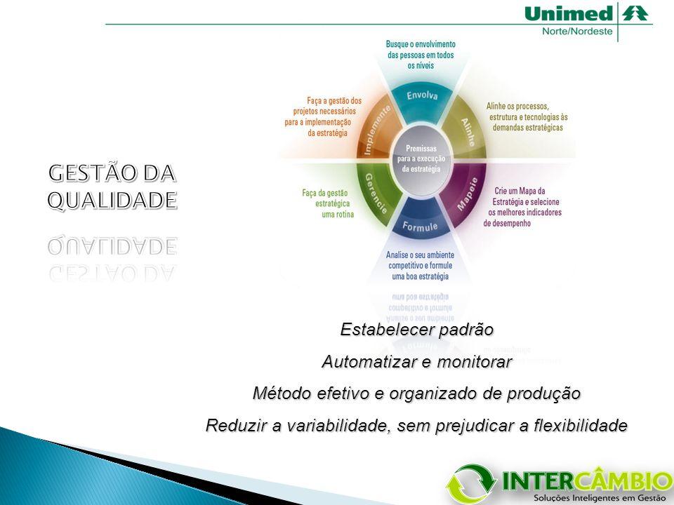 Introduzir novos conceitos Quebrar paradigmas Administrar paradoxos Adequar às diferenças gerenciais regionais Agregar novas variáveis sem perder UNIDADE, CONSISTÊNCIA e CREDIBILIDADE