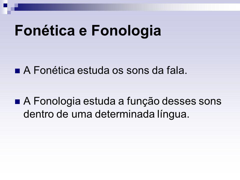 Fonética e Fonologia A Fonética estuda os sons da fala. A Fonologia estuda a função desses sons dentro de uma determinada língua.