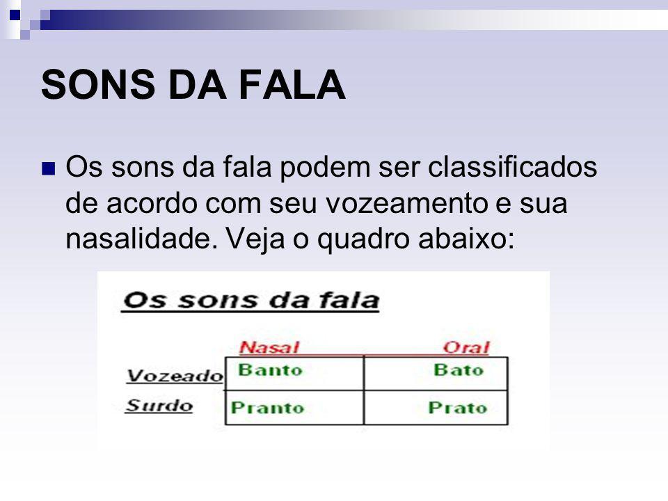 SONS DA FALA Os sons da fala podem ser classificados de acordo com seu vozeamento e sua nasalidade. Veja o quadro abaixo:
