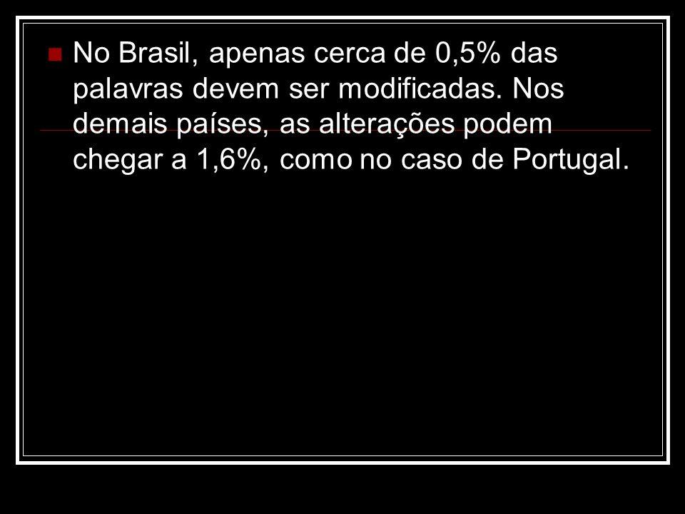 No Brasil, apenas cerca de 0,5% das palavras devem ser modificadas. Nos demais países, as alterações podem chegar a 1,6%, como no caso de Portugal.
