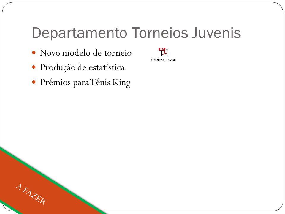 Departamento Torneios Juvenis Novo modelo de torneio Produção de estatística Prémios para Ténis King A FAZER