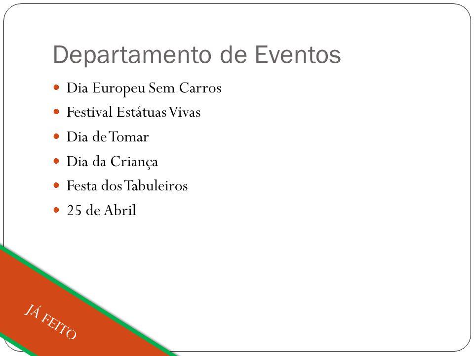 Departamento de Eventos Continuar a participar nos eventos Jantar Gala 25 Anos TCT Portugal Open A FAZER