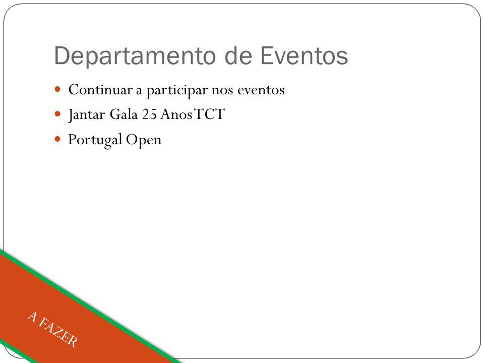 Departamento de Merchandising T-shirts Polos Sweats Porta-chaves Canetas JÁ FEITO
