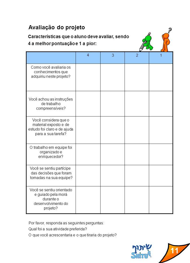11 Avaliação do projeto Características que o aluno deve avaliar, sendo 4 a melhor pontuação e 1 a pior: 1234 Como você avaliaria os conhecimentos que