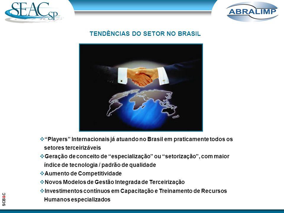 """TENDÊNCIAS DO SETOR NO BRASIL  """"Players"""" Internacionais já atuando no Brasil em praticamente todos os setores terceirizáveis  Geração de conceito de"""