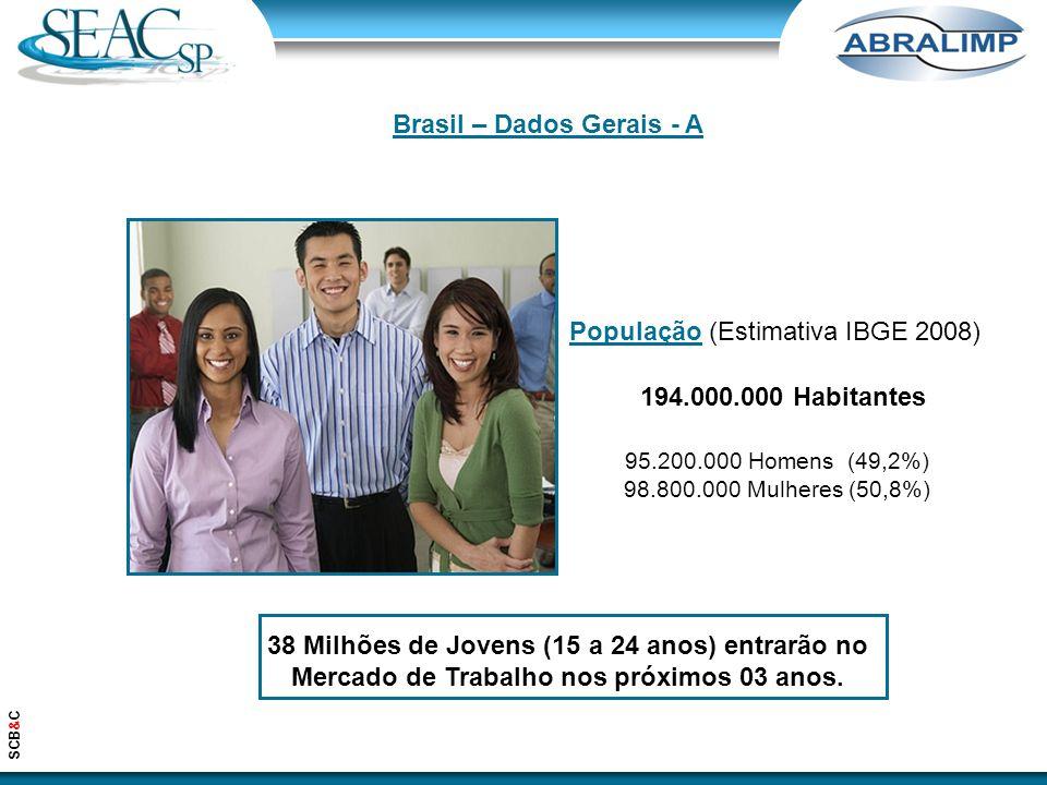 Brasil – Dados Gerais - B População Economicamente Ativa 99.021.673 Pessoas Com carteira assinada – 39.737.240 3.531.338 Empregadores Serviços – 12.686.542 Trabalhadores