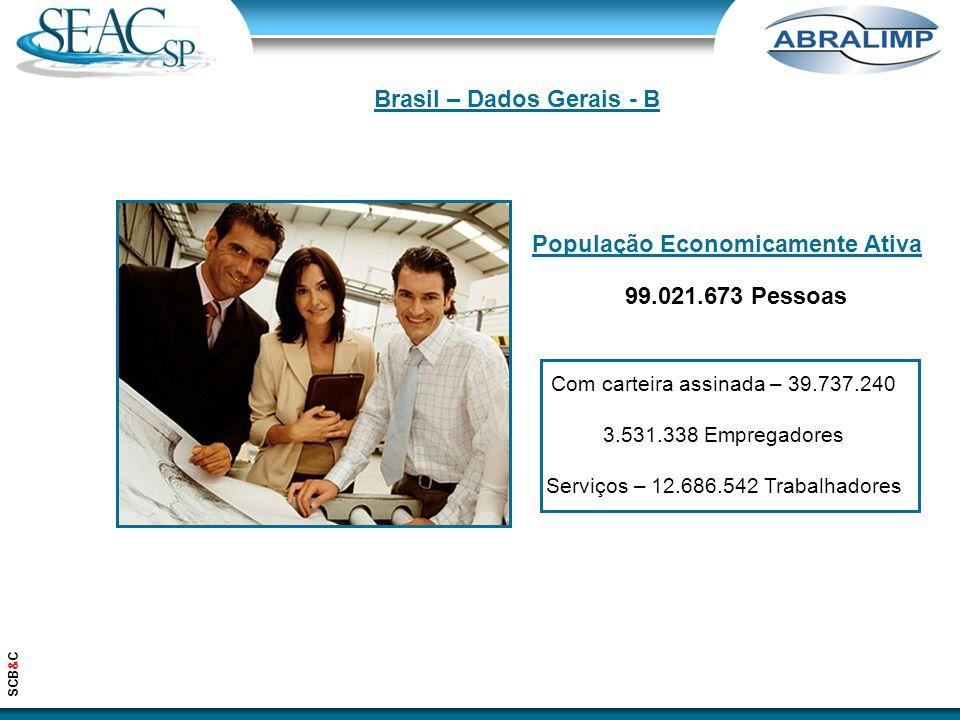 Brasil – Dados Gerais - B População Economicamente Ativa 99.021.673 Pessoas Com carteira assinada – 39.737.240 3.531.338 Empregadores Serviços – 12.68