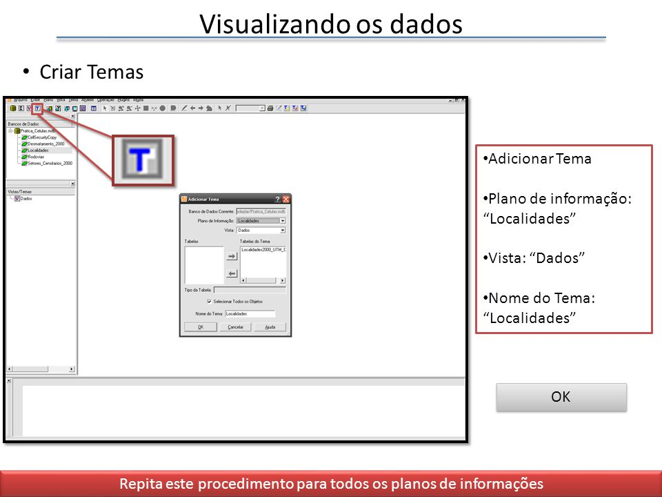 Visualizando os dados Adicionar Tema Plano de informação: Localidades Vista: Dados Nome do Tema: Localidades Criar Temas OK Repita este procedimento para todos os planos de informações