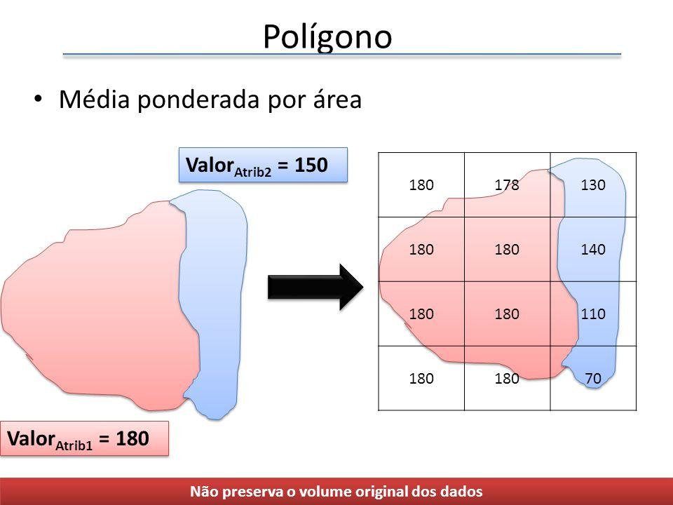 Polígono Média ponderada por área 180178130 180 140 180 110 180 70 Valor Atrib1 = 180 Valor Atrib2 = 150 Não preserva o volume original dos dados