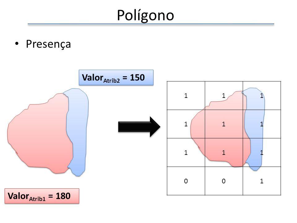 Polígono Presença 111 111 111 001 Valor Atrib1 = 180 Valor Atrib2 = 150