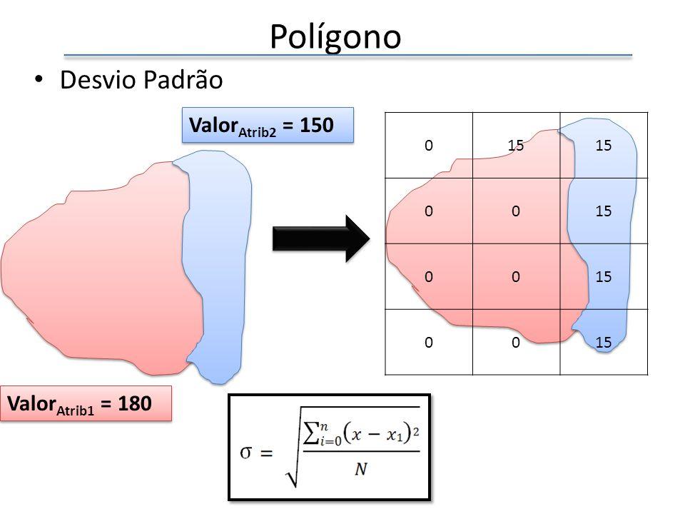 Polígono Desvio Padrão 015 00 00 00 Valor Atrib1 = 180 Valor Atrib2 = 150