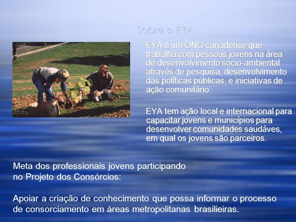 Sobre o EYA EYA é um ONG canadense que trabalha com pessoas jovens na á rea de desenvolvimento socio-ambiental atrav é s de pesquisa, desenvolvimento das pol í ticas p ú blicas, e iniciativas de a ç ão comunit á rio.