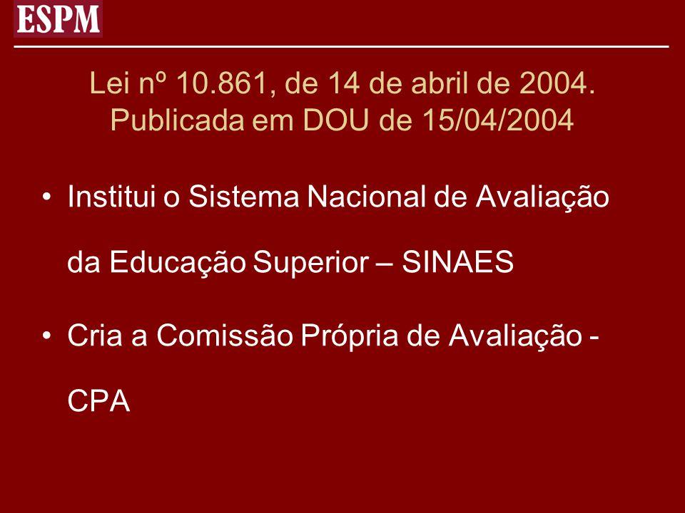 Lei nº 10.861, de 14 de abril de 2004. Publicada em DOU de 15/04/2004 Institui o Sistema Nacional de Avaliação da Educação Superior – SINAES Cria a Co