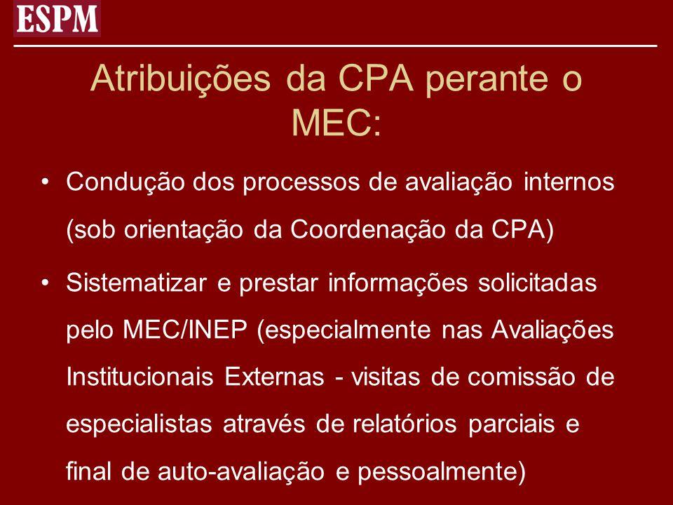 Atribuições da CPA perante o MEC: Condução dos processos de avaliação internos (sob orientação da Coordenação da CPA) Sistematizar e prestar informaçõ