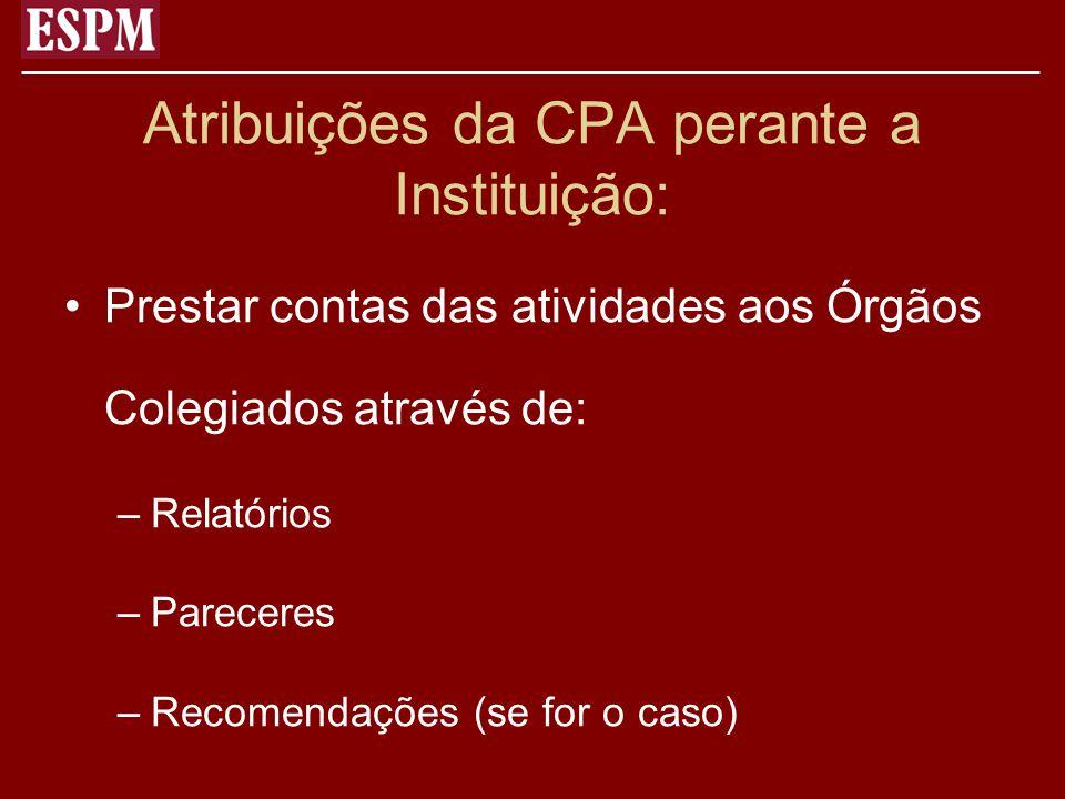 Atribuições da CPA perante a Instituição: Prestar contas das atividades aos Órgãos Colegiados através de: –Relatórios –Pareceres –Recomendações (se fo