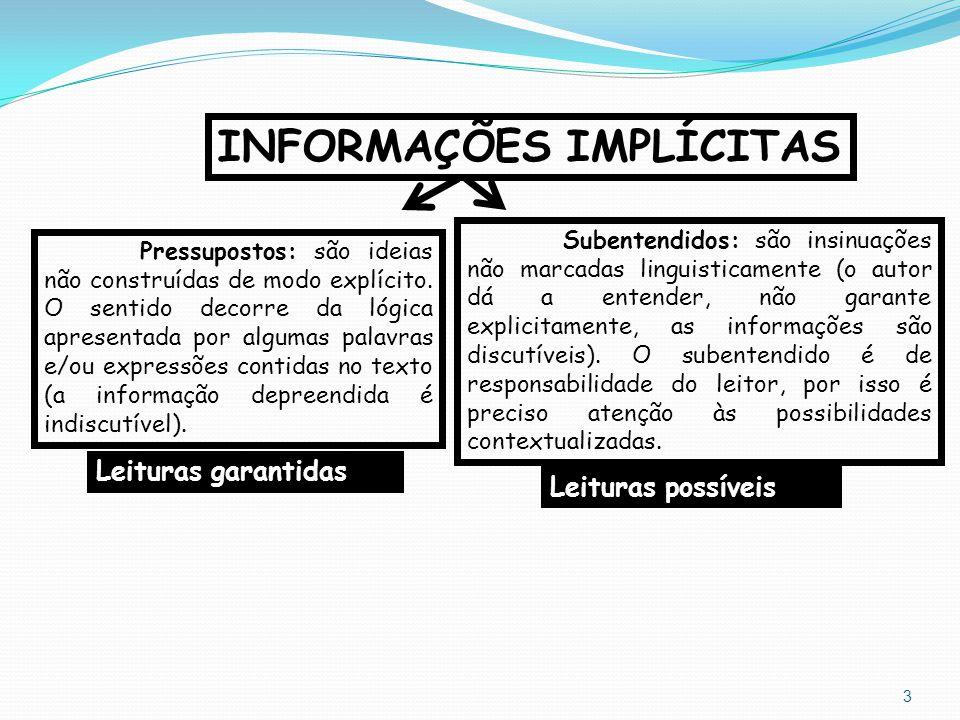 4 Pressupostos Os pressupostos são identificados quando o emissor veicula uma mensagem adicional a partir de alguma palavra ou expressão.