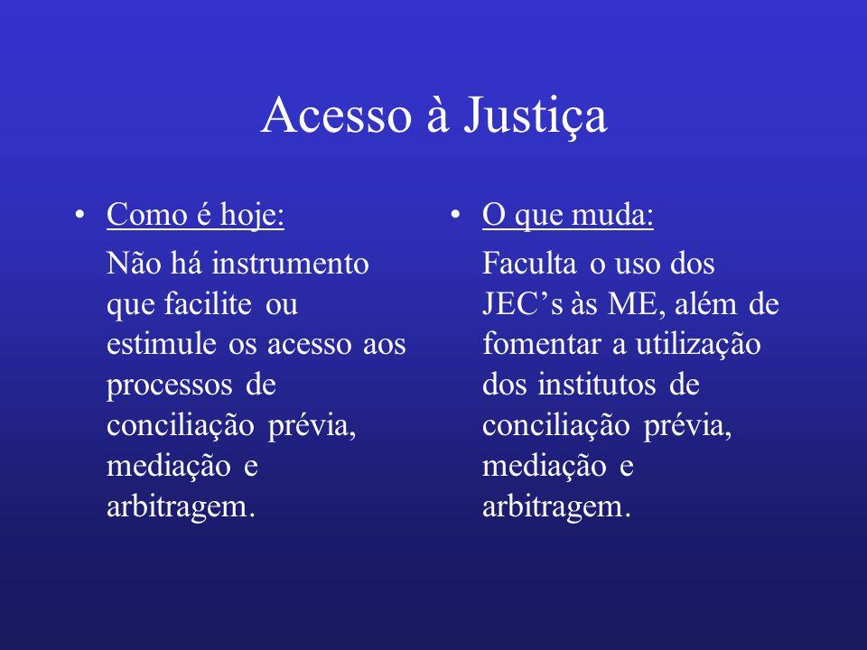 Acesso à Justiça Como é hoje: Não há instrumento que facilite ou estimule os acesso aos processos de conciliação prévia, mediação e arbitragem. O que