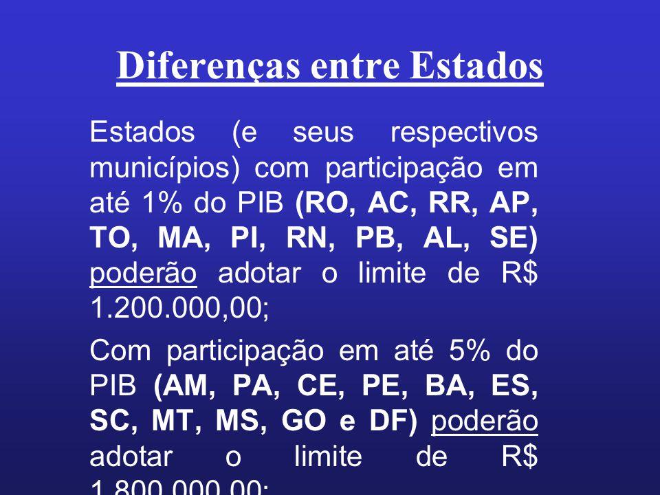 Diferenças entre Estados Estados (e seus respectivos municípios) com participação em até 1% do PIB (RO, AC, RR, AP, TO, MA, PI, RN, PB, AL, SE) poderã