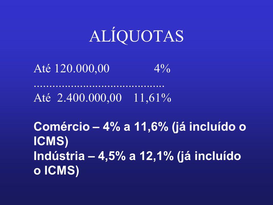 ALÍQUOTAS Até 120.000,00 4%........................................... Até 2.400.000,00 11,61% Comércio – 4% a 11,6% (já incluído o ICMS) Indústria –