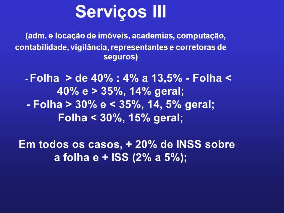 Serviços III (adm. e locação de imóveis, academias, computação, contabilidade, vigilância, representantes e corretoras de seguros) - Folha > de 40% :