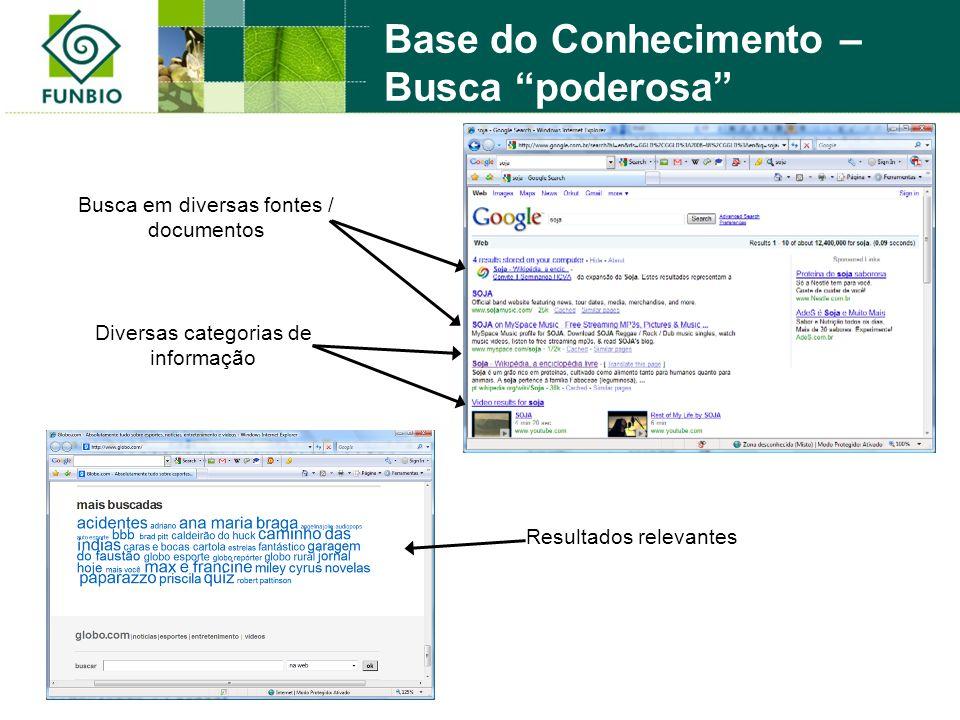"""Base do Conhecimento – Busca """"poderosa"""" Resultados relevantes Busca em diversas fontes / documentos Diversas categorias de informação"""