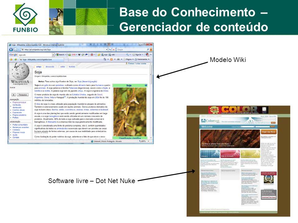 Base do Conhecimento – Gerenciador de conteúdo Software livre – Dot Net Nuke Modelo Wiki