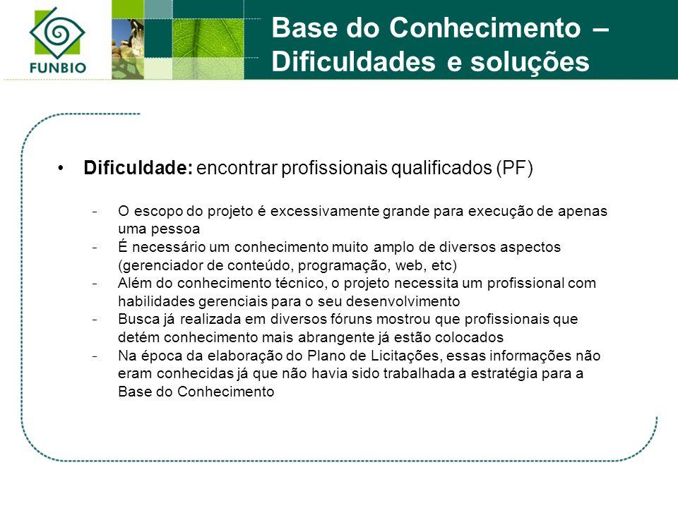 Dificuldade: encontrar profissionais qualificados (PF) ̵ O escopo do projeto é excessivamente grande para execução de apenas uma pessoa ̵ É necessário