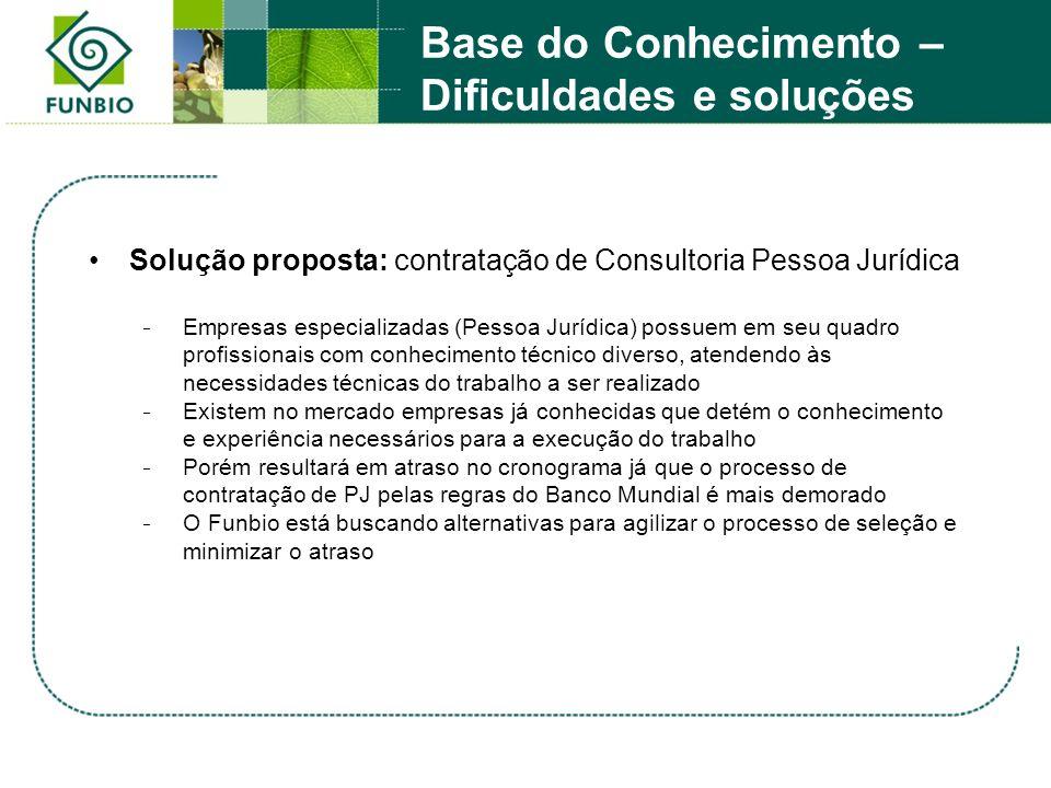 Solução proposta: contratação de Consultoria Pessoa Jurídica ̵ Empresas especializadas (Pessoa Jurídica) possuem em seu quadro profissionais com conhe